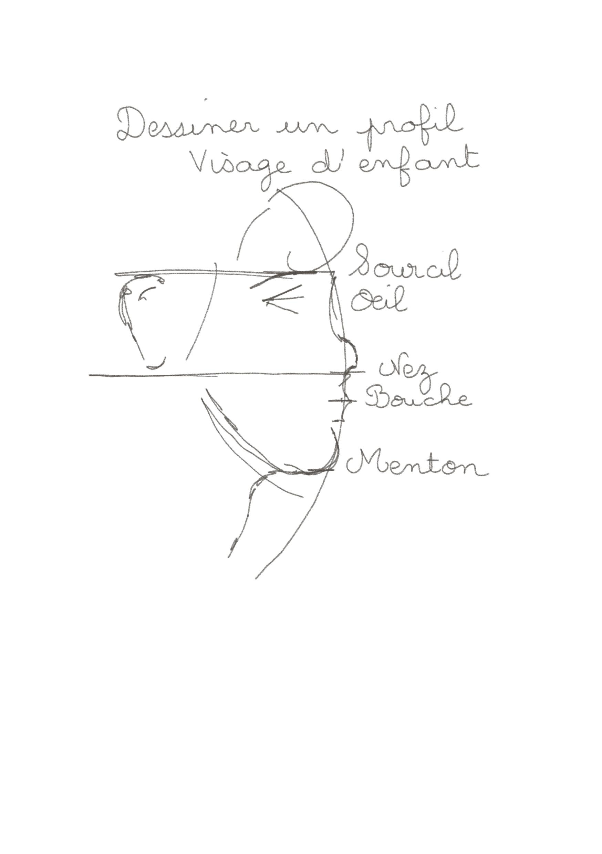 dessin facile visage