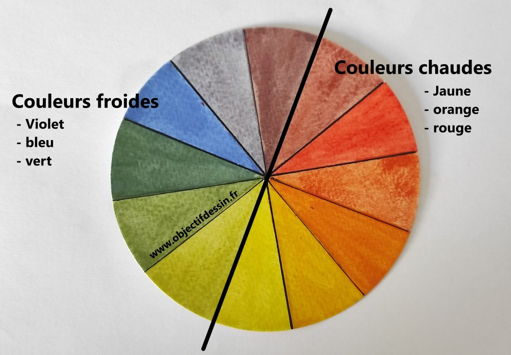 Couleurs Chaudes Couleurs Froides