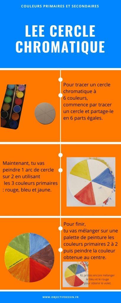 Infographie Cercle Chromatique 6 Couleurs
