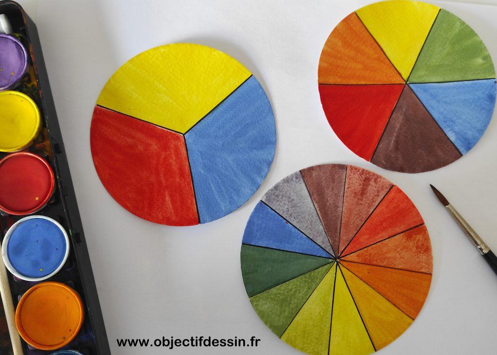 Cerclechromatique Etapes