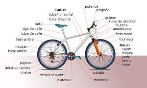 structure vélo